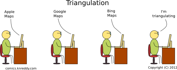 http://blogtenxer.files.wordpress.com/2012/12/comics-triangulation.png